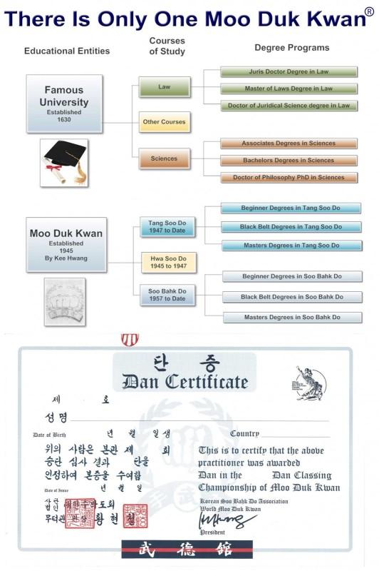 moo_duk_kwan_university_1806x2718-532x800
